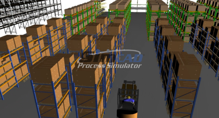 Warehouse simulation predictive analytics and for Warehouse layout design software