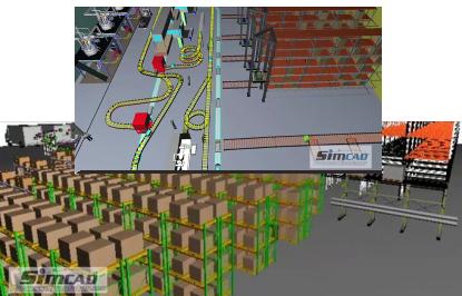 Warehouse Simulation Predictive Analytics And Prescriptive Analytics Software 3d Dynamic
